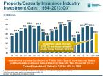property casualty insurance industry investment gain 1994 2013 q3 1