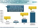rate of health care expenditure increase compared to population cpi and gdp