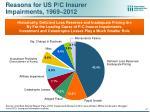 reasons for us p c insurer impairments 1969 2012
