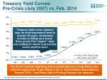 treasury yield curves pre crisis july 2007 vs feb 2014