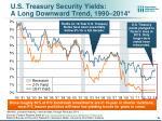 u s treasury security yields a long downward trend 1990 2014