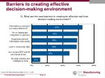 barriers to creating effective decision making environment