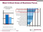 most critical areas of business focus