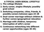a typical ugen serial lifestyle