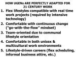 how ugens are perfectly adapted for 21 century work
