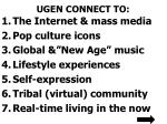 ugen connect to