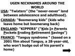 ugen nicknames around the world