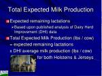 total expected milk production
