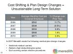 cost shifting plan design changes unsustainable long term solution1