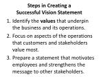 steps in creating a successful vision statement