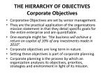 the hierarchy of objectives corporate objectives