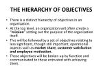 the hierarchy of objectives