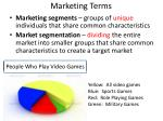 marketing terms1