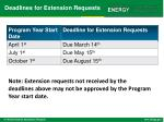 deadlines for extension requests