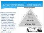 2 your inner brand who you are