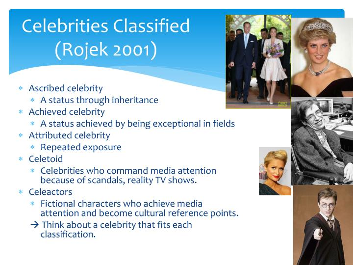 Celebrities Classified