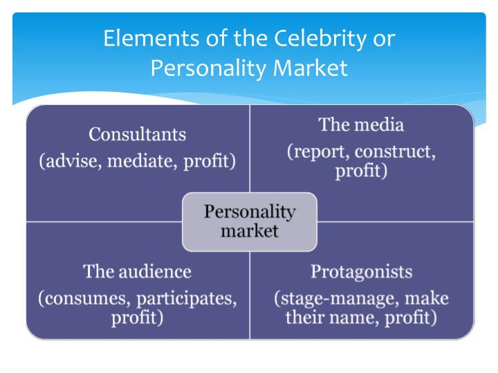 Elements of the Celebrity or
