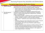 sourcing projects key activities and deliverables