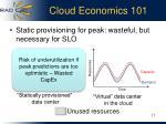 cloud economics 101