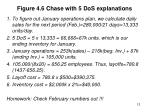 figure 4 6 chase with 5 dos explanations
