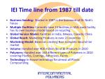 iei time line from 1987 till date