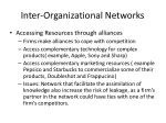 inter organizational networks1