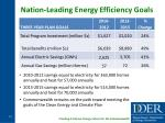 nation leading energy efficiency goals