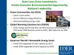 state laws drive investments create economic environmental opportunity national leadership