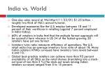 india vs world1