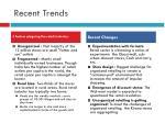 recent trends1