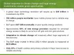 global response to climate change and huge energy investments creates great opportunities