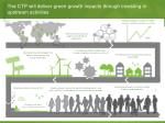 the ctp will deliver green growth impacts through investing in upstream activities