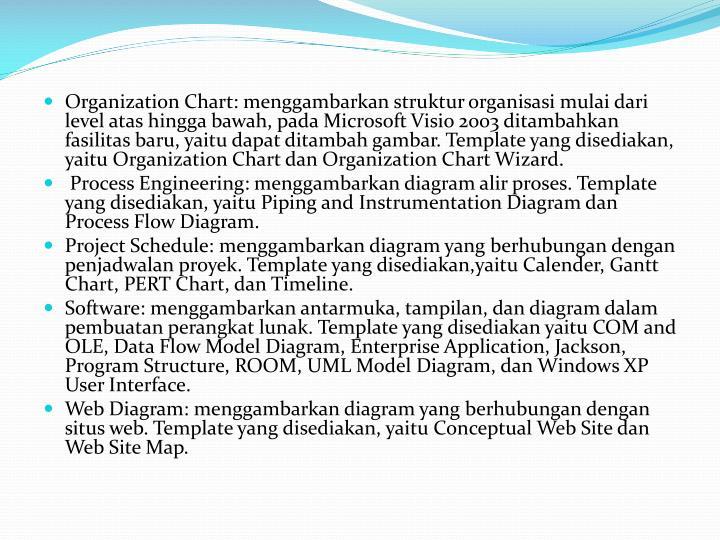 Organization Chart: