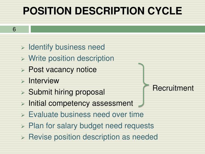 POSITION DESCRIPTION CYCLE