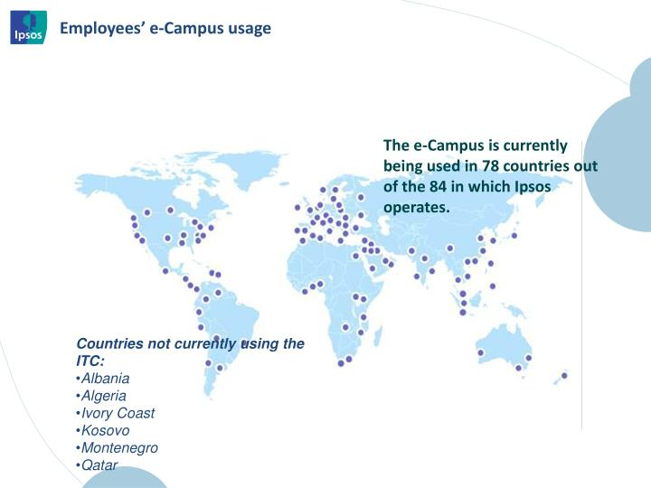 Employees' e-Campus usage