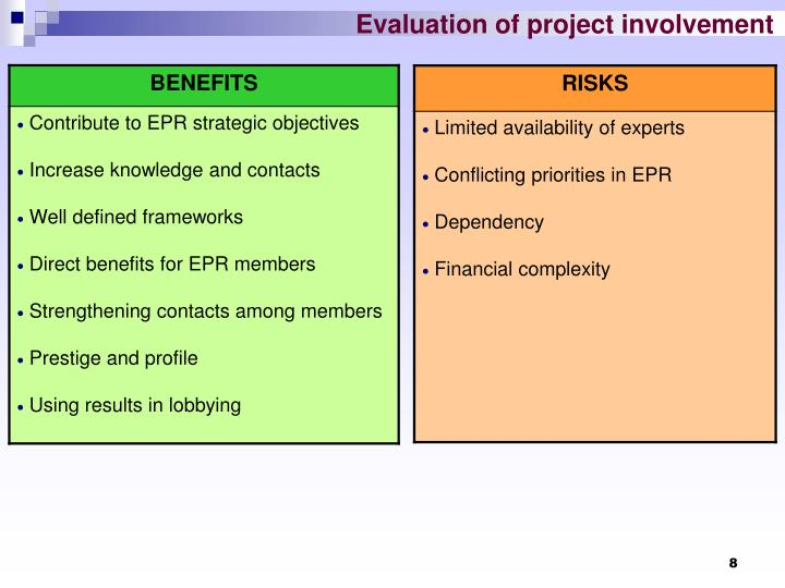 Evaluation of project involvement