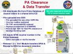 pa clearance data transfer