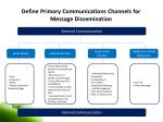 define primary communications channels for message dissemination