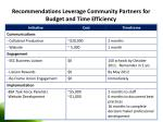 recommendations leverage community partners for budget and time efficiency