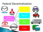 federal decentralization