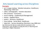 arts based learning across disciplines
