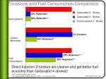 emissions and fuel consumption comparison