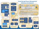 cloud storage power management reference architecture