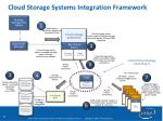 cloud storage systems integration framework