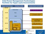 intel power management technologies portfolio for hyper scale environments