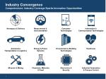 industry convergence comprehensive industry coverage sparks innovation opportunities