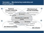 synergies manufacturing leadership and frost sullivan