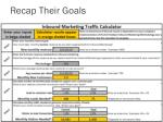 recap their goals
