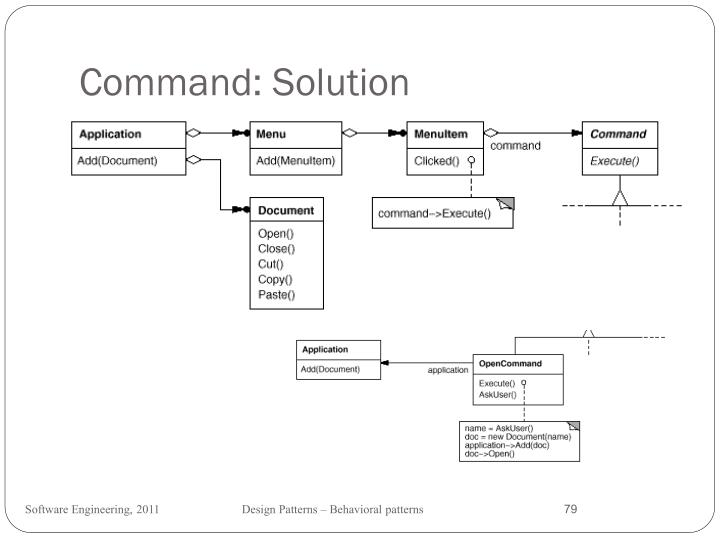 Command: Solution