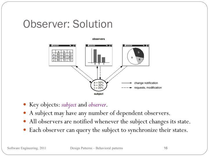 Observer: Solution